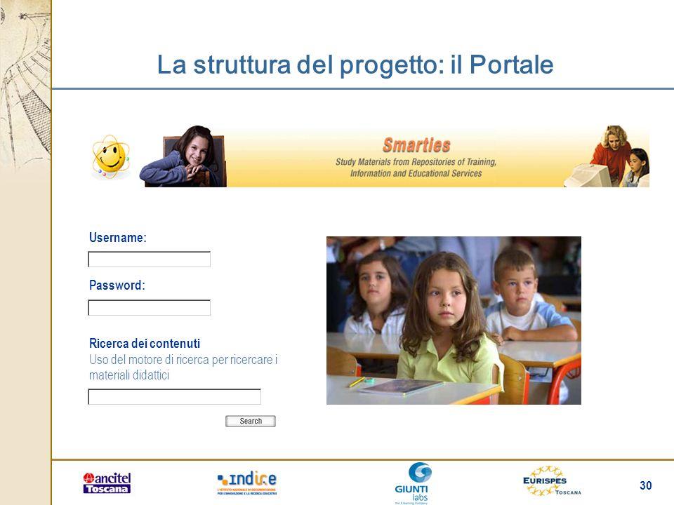 30 Username: Password: Ricerca dei contenuti Uso del motore di ricerca per ricercare i materiali didattici La struttura del progetto: il Portale