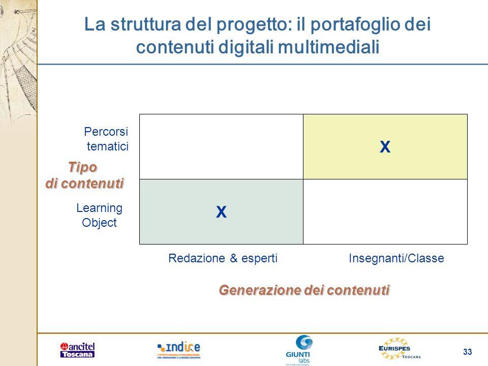 33 La struttura del progetto: il portafoglio dei contenuti digitali multimediali X X Generazione dei contenuti Tipo di contenuti Redazione & espertiIn