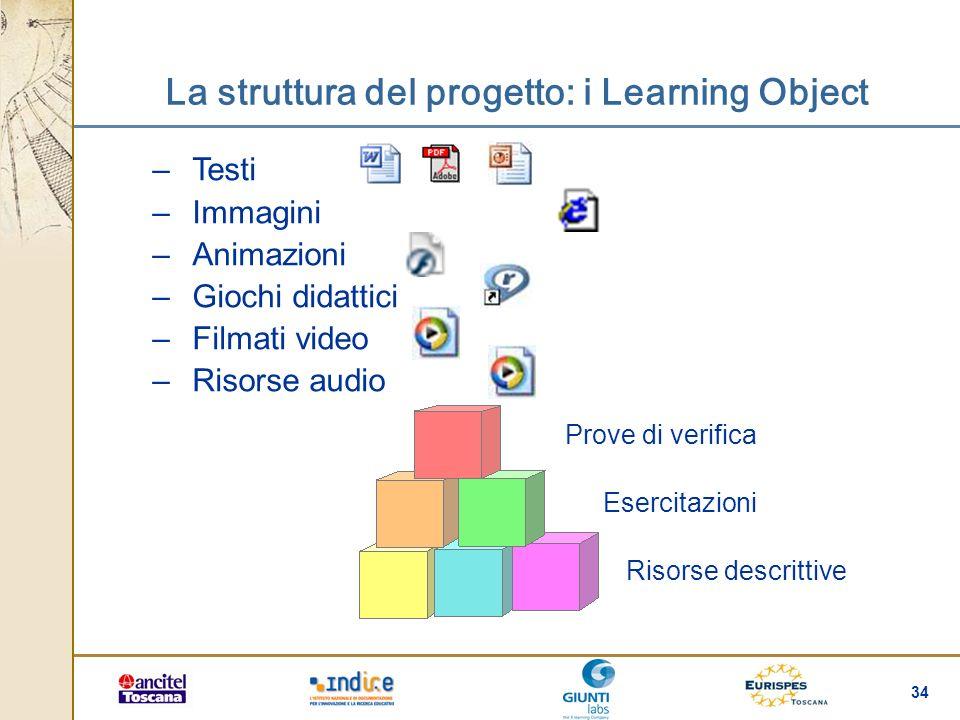 34 La struttura del progetto: i Learning Object –Testi –Immagini –Animazioni –Giochi didattici –Filmati video –Risorse audio Prove di verifica Risorse