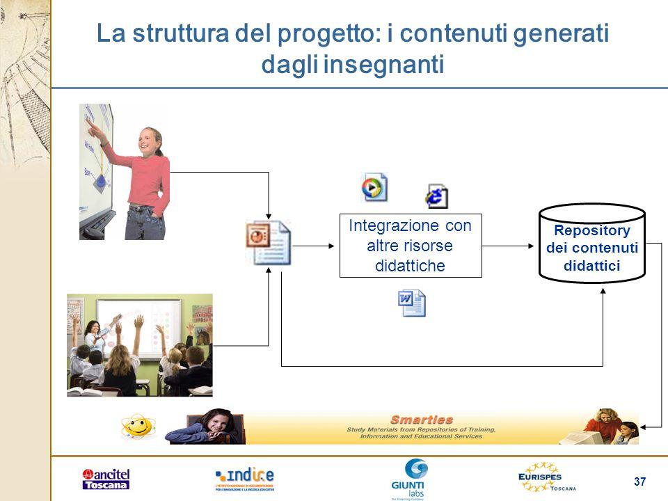 37 La struttura del progetto: i contenuti generati dagli insegnanti Integrazione con altre risorse didattiche Repository dei contenuti didattici