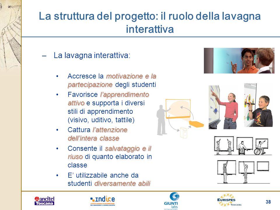 38 –La lavagna interattiva: motivazione e la partecipazioneAccresce la motivazione e la partecipazione degli studenti lapprendimento attivoFavorisce l