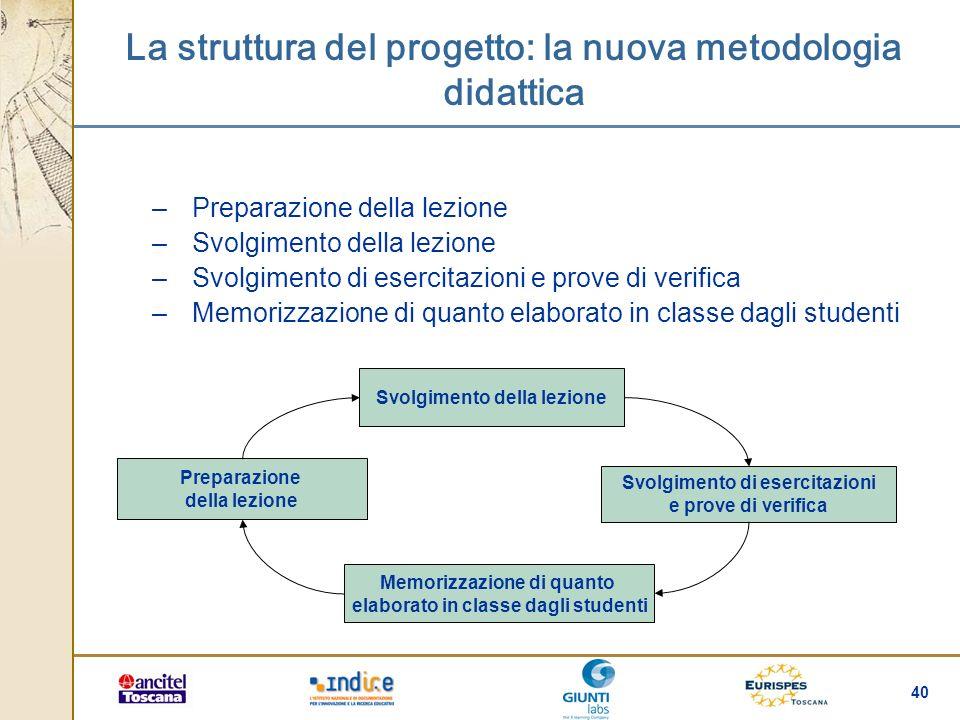 40 La struttura del progetto: la nuova metodologia didattica –Preparazione della lezione –Svolgimento della lezione –Svolgimento di esercitazioni e pr