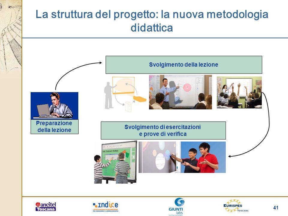 41 La struttura del progetto: la nuova metodologia didattica Preparazione della lezione Svolgimento della lezione Svolgimento di esercitazioni e prove