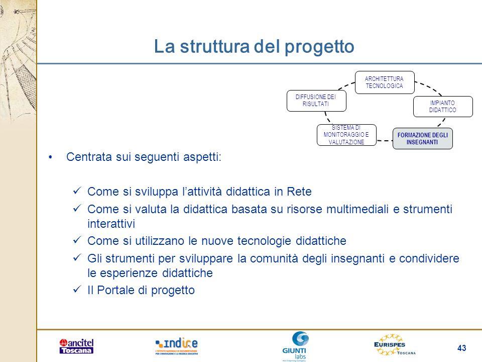 43 La struttura del progetto Centrata sui seguenti aspetti: Come si sviluppa lattività didattica in Rete Come si valuta la didattica basata su risorse