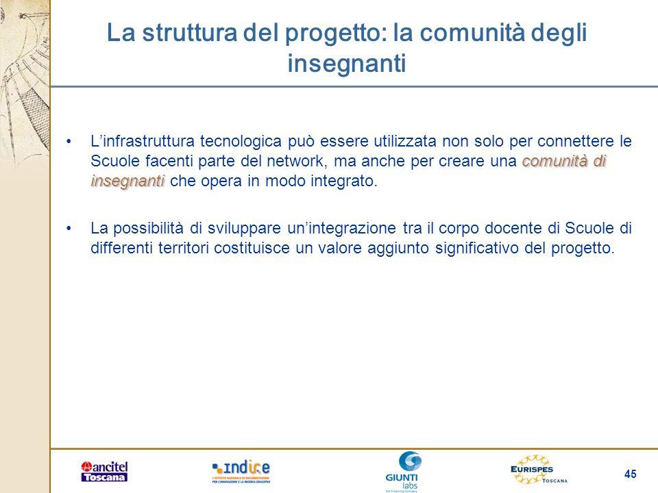 45 La struttura del progetto: la comunità degli insegnanti comunità di insegnantiLinfrastruttura tecnologica può essere utilizzata non solo per connet