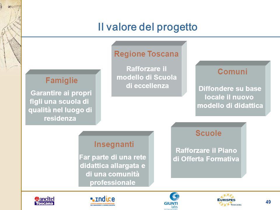 49 Il valore del progetto Comuni Regione Toscana Scuole Insegnanti Famiglie Rafforzare il modello di Scuola di eccellenza Diffondere su base locale il