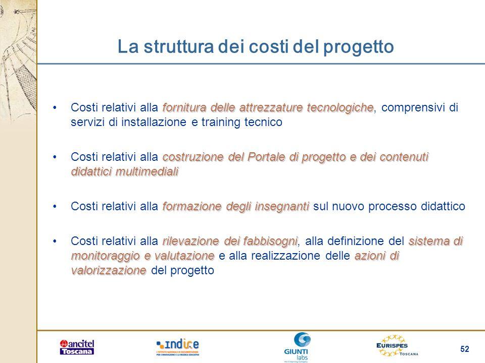 52 La struttura dei costi del progetto fornitura delle attrezzature tecnologicheCosti relativi alla fornitura delle attrezzature tecnologiche, compren
