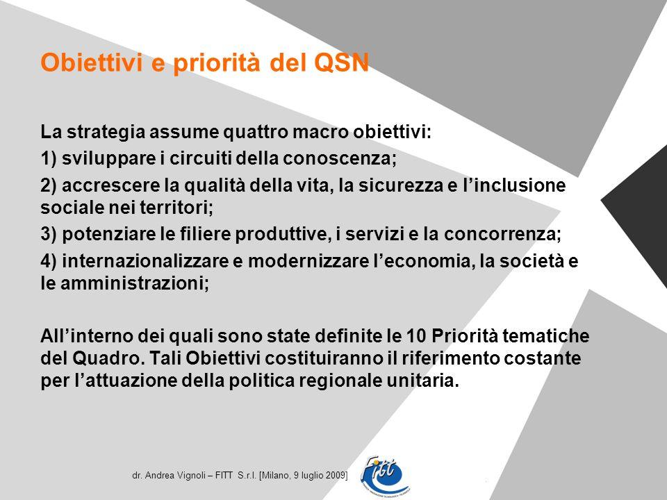 dr. Andrea Vignoli – FITT S.r.l. [Milano, 9 luglio 2009] Obiettivi e priorità del QSN La strategia assume quattro macro obiettivi: 1) sviluppare i cir