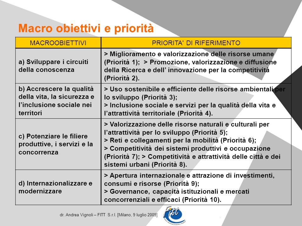 dr. Andrea Vignoli – FITT S.r.l. [Milano, 9 luglio 2009] Macro obiettivi e priorità MACROOBIETTIVIPRIORITA' DI RIFERIMENTO a) Sviluppare i circuiti de