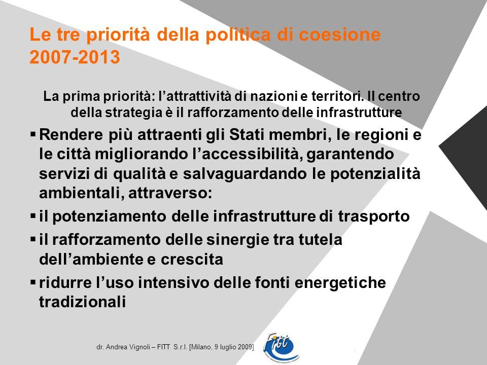 dr. Andrea Vignoli – FITT S.r.l. [Milano, 9 luglio 2009] Le tre priorità della politica di coesione 2007-2013 La prima priorità: lattrattività di nazi