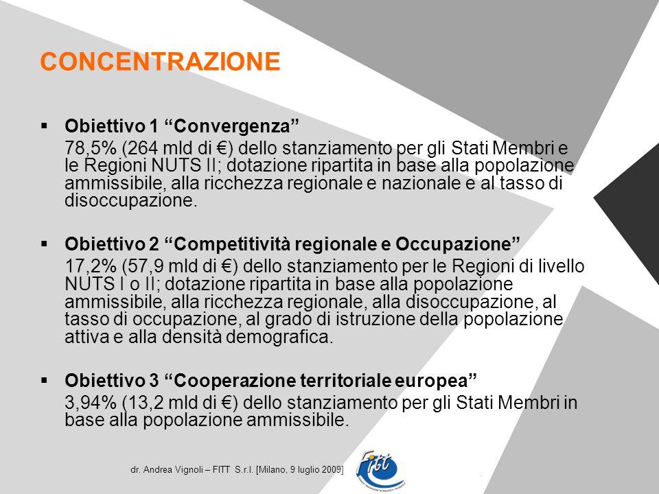 dr. Andrea Vignoli – FITT S.r.l. [Milano, 9 luglio 2009] CONCENTRAZIONE Obiettivo 1 Convergenza 78,5% (264 mld di ) dello stanziamento per gli Stati M