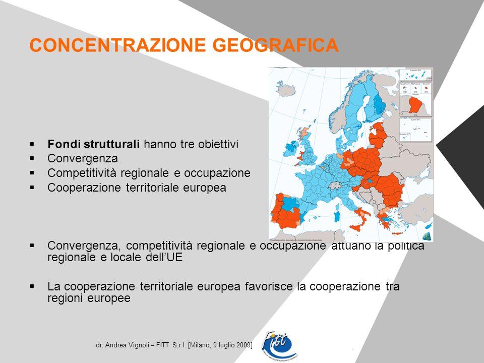 dr. Andrea Vignoli – FITT S.r.l. [Milano, 9 luglio 2009] CONCENTRAZIONE GEOGRAFICA Fondi strutturali hanno tre obiettivi Convergenza Competitività reg