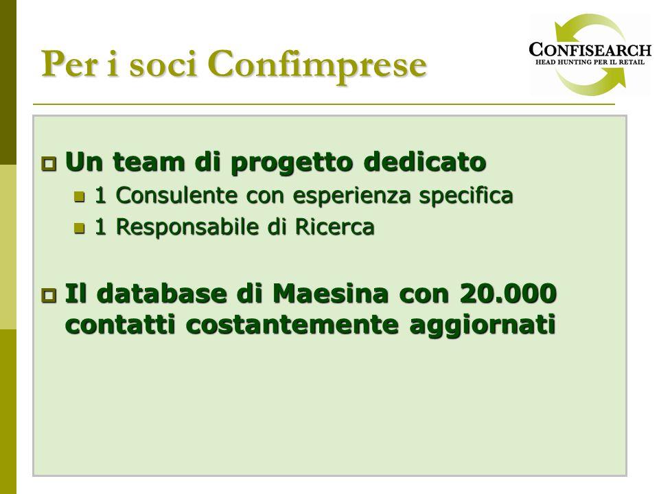 Per i soci Confimprese Un team di progetto dedicato Un team di progetto dedicato 1 Consulente con esperienza specifica 1 Consulente con esperienza spe