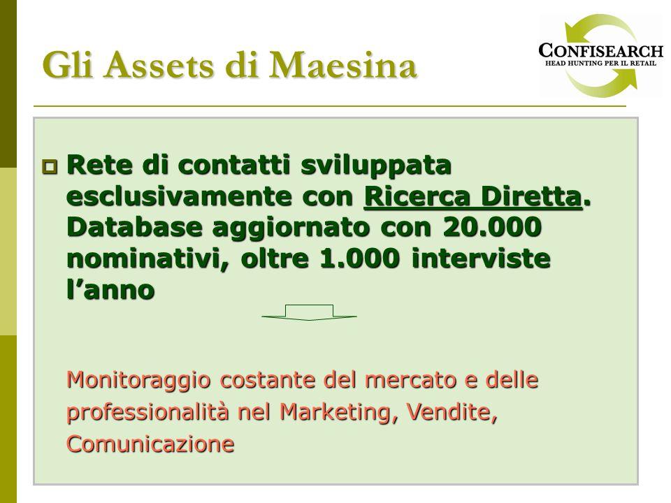Gli Assets di Maesina Rete di contatti sviluppata esclusivamente con Ricerca Diretta. Database aggiornato con 20.000 nominativi, oltre 1.000 intervist