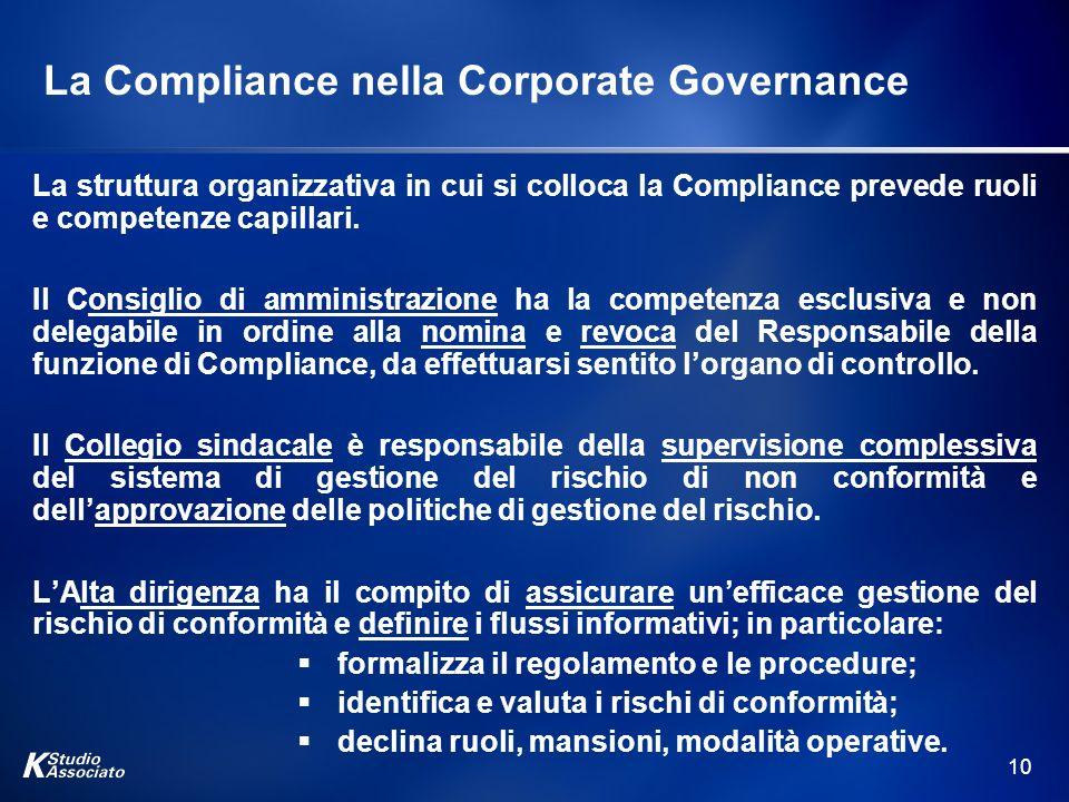 10 La Compliance nella Corporate Governance La struttura organizzativa in cui si colloca la Compliance prevede ruoli e competenze capillari. Il Consig