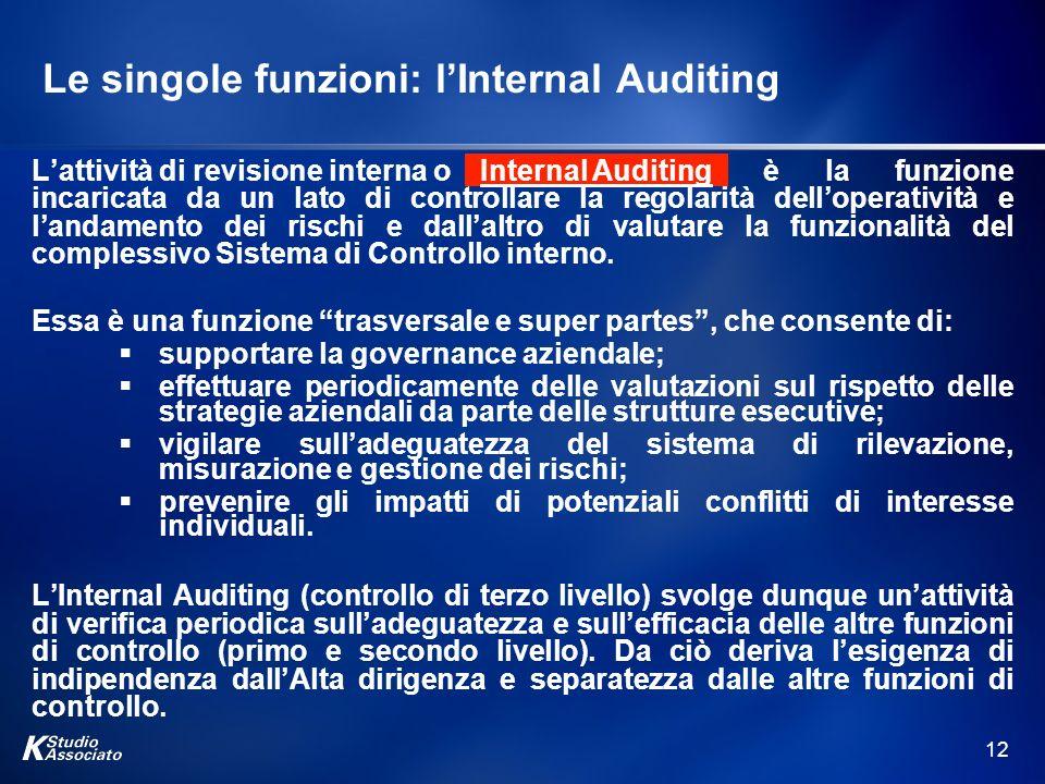12 Le singole funzioni: lInternal Auditing Lattività di revisione interna o è la funzione incaricata da un lato di controllare la regolarità dellopera