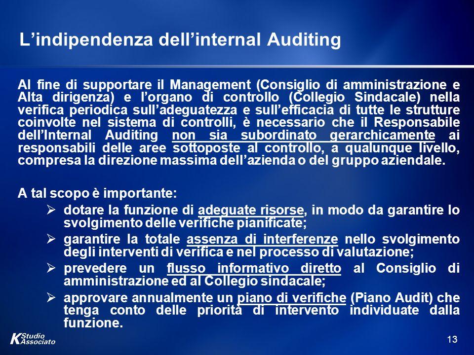13 Lindipendenza dellinternal Auditing Al fine di supportare il Management (Consiglio di amministrazione e Alta dirigenza) e lorgano di controllo (Col
