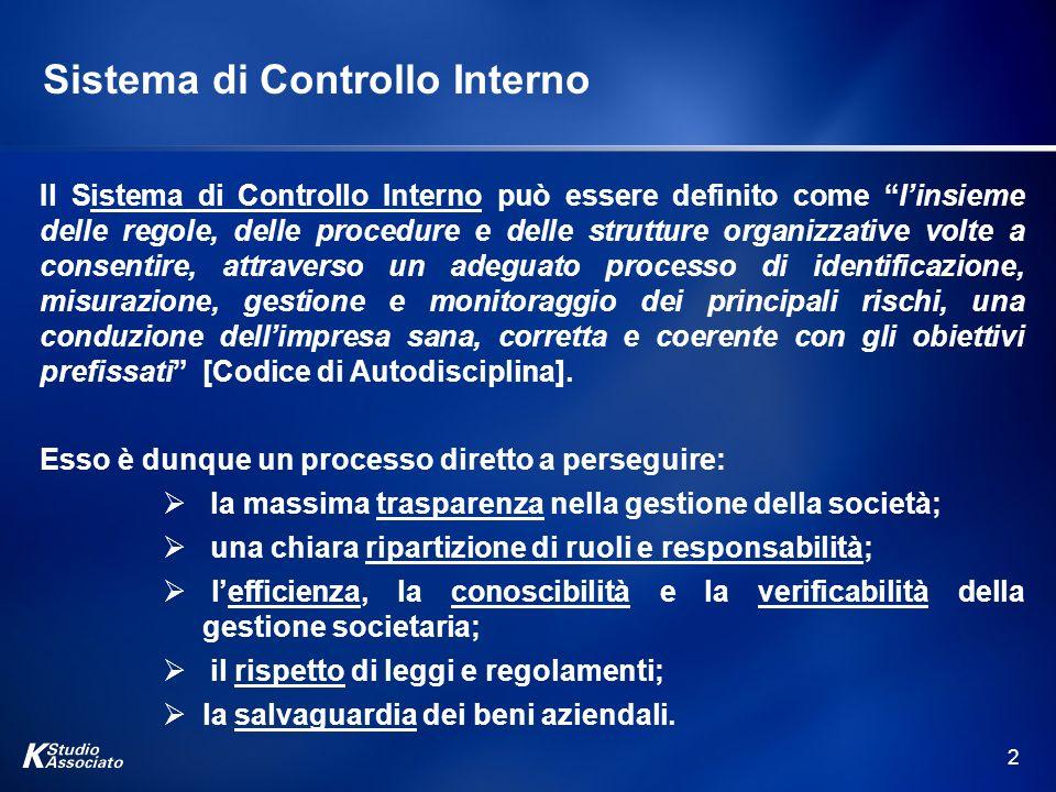 2 Sistema di Controllo Interno Il Sistema di Controllo Interno può essere definito come linsieme delle regole, delle procedure e delle strutture organ