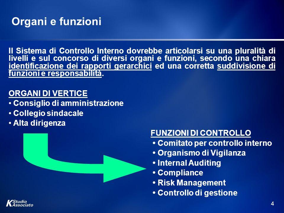 4 Organi e funzioni Il Sistema di Controllo Interno dovrebbe articolarsi su una pluralità di livelli e sul concorso di diversi organi e funzioni, seco