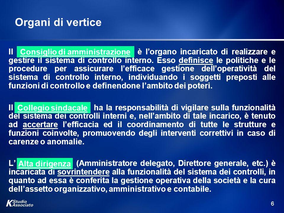 6 Organi di vertice Il è lorgano incaricato di realizzare e gestire il sistema di controllo interno. Esso definisce le politiche e le procedure per as