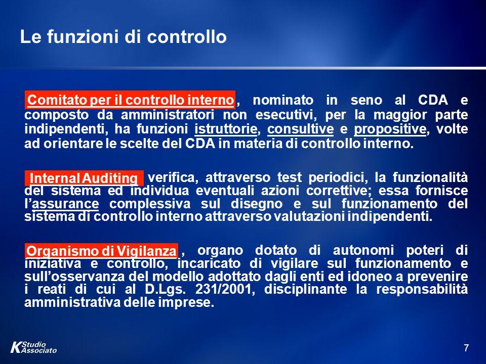 7 Le funzioni di controllo, nominato in seno al CDA e composto da amministratori non esecutivi, per la maggior parte indipendenti, ha funzioni istrutt