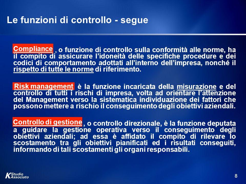 8 Le funzioni di controllo - segue, o funzione di controllo sulla conformità alle norme, ha il compito di assicurare lidoneità delle specifiche proced