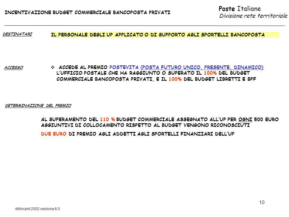 Poste Italiane Divisione rete territoriale drt/incent.2002 versione 6.0 10 DESTINATARI ACCESSO IL PERSONALE DEGLI UP APPLICATO O DI SUPPORTO AGLI SPOR