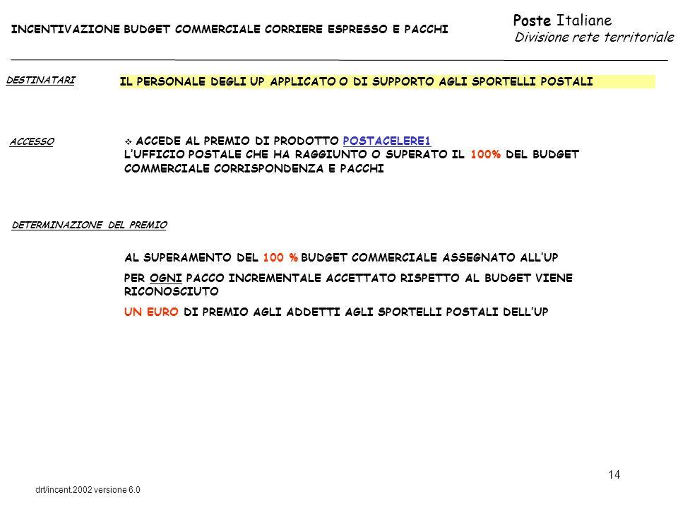Poste Italiane Divisione rete territoriale drt/incent.2002 versione 6.0 14 DESTINATARI ACCESSO IL PERSONALE DEGLI UP APPLICATO O DI SUPPORTO AGLI SPOR