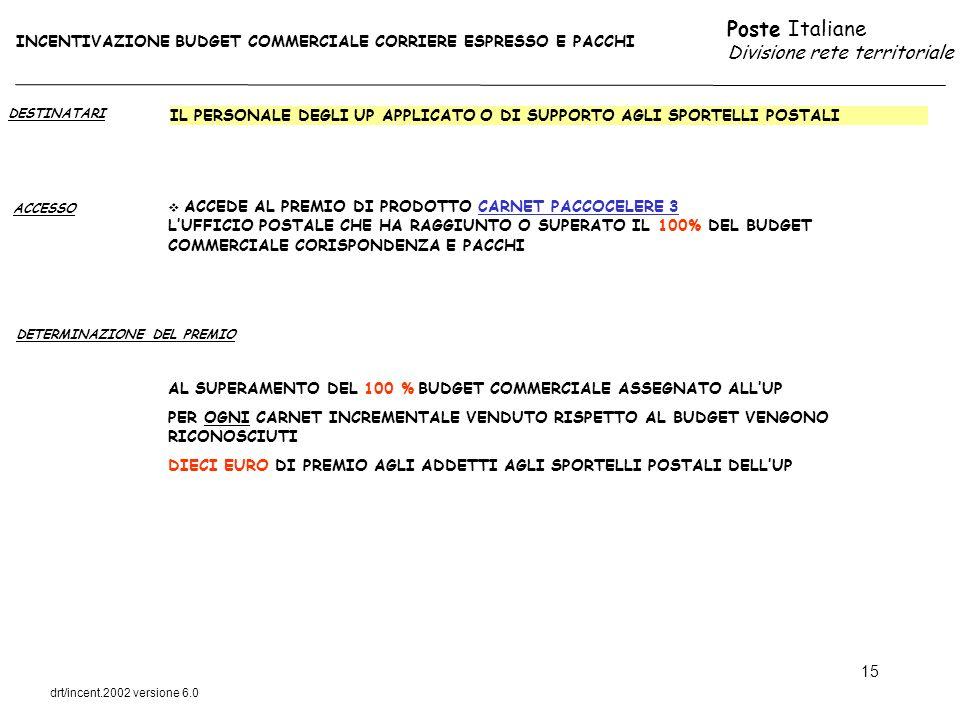 Poste Italiane Divisione rete territoriale drt/incent.2002 versione 6.0 15 DESTINATARI ACCESSO IL PERSONALE DEGLI UP APPLICATO O DI SUPPORTO AGLI SPOR