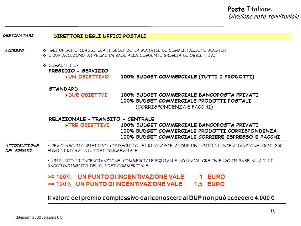 Poste Italiane Divisione rete territoriale drt/incent.2002 versione 6.0 16 DESTINATARI ACCESSO ATTRIBUZIONE DEL PREMIO DIRETTORI DEGLI UFFICI POSTALI