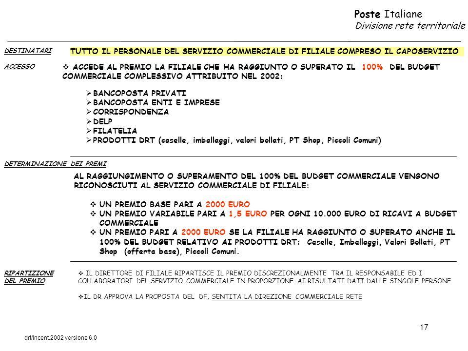 Poste Italiane Divisione rete territoriale drt/incent.2002 versione 6.0 17 DESTINATARI ACCESSO DETERMINAZIONE DEI PREMI TUTTO IL PERSONALE DEL SERVIZI