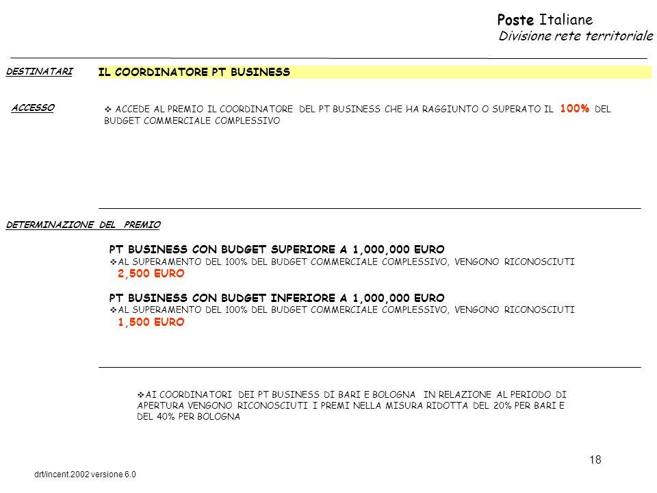 Poste Italiane Divisione rete territoriale drt/incent.2002 versione 6.0 18 DESTINATARI ACCESSO DETERMINAZIONE DEL PREMIO IL COORDINATORE PT BUSINESS A