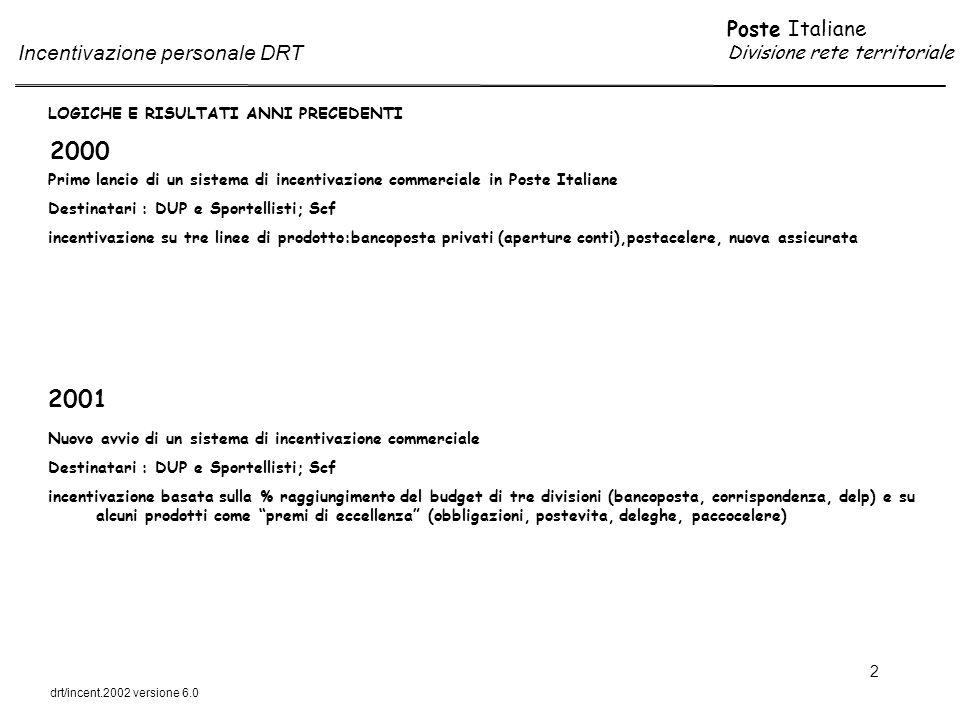 Poste Italiane Divisione rete territoriale drt/incent.2002 versione 6.0 13 DESTINATARI ACCESSO IL PERSONALE DEGLI UP APPLICATO O DI SUPPORTO AGLI SPORTELLI POSTALI AL SUPERAMENTO DEL 100 % BUDGET COMMERCIALE ASSEGNATO ALLUP PER OGNI 50 EURO DI RICAVI INCREMENTALI RISPETTO AL BUDGET VENGONO RICONOSCIUTI DUE EURO DI PREMIO AGLI ADDETTI AGLI SPORTELLI POSTALI DELLUP DETERMINAZIONE DEL PREMIO INCENTIVAZIONE BUDGET COMMERCIALE CORRISPONDENZA ACCEDE AL PREMIO DI PRODOTTO RACCOMANDATE LUFFICIO POSTALE CHE HA RAGGIUNTO O SUPERATO IL 100% DEL BUDGET COMMERCIALE RELATIVO AI PRODOTTI DI CORRISPONDENZA E PACCHI