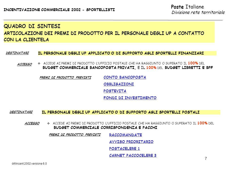 Poste Italiane Divisione rete territoriale drt/incent.2002 versione 6.0 8 DESTINATARI ACCESSO IL PERSONALE DEGLI UP APPLICATO O DI SUPPORTO AGLI SPORTELLI BANCOPOSTA VENGONO RICONOSCIUTI PER OGNI CONTO BANCOPOSTA E PER OGNI CARTA DI CREDITO I SEGUENTI IMPORTI DETERMINAZIONE DEL PREMIO INCENTIVAZIONE BUDGET COMMERCIALE BANCOPOSTA PRIVATI ACCEDE AL PREMIO CONTO BANCOPOSTA LUFFICIO POSTALE CHE HA RAGGIUNTO O SUPERATO IL 100% DEL BUDGET COMMERCIALE BANCOPOSTA PRIVATI, E IL 100% DEL BUDGET LIBRETTI E BPF