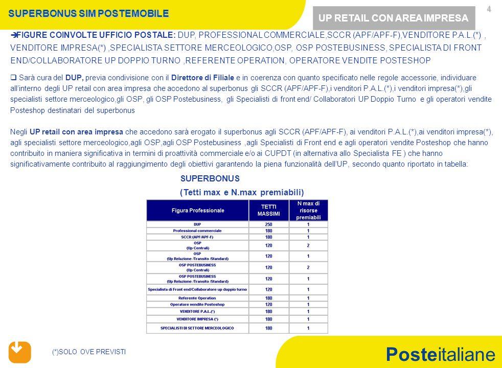 Posteitaliane 4 SUPERBONUS (Tetti max e N.max premiabili) UP RETAIL CON AREA IMPRESA FIGURE COINVOLTE UFFICIO POSTALE: DUP, PROFESSIONAL COMMERCIALE,SCCR (APF/APF-F),VENDITORE P.A.L.(*), VENDITORE IMPRESA(*),SPECIALISTA SETTORE MERCEOLOGICO,OSP, OSP POSTEBUSINESS, SPECIALISTA DI FRONT END/COLLABORATORE UP DOPPIO TURNO,REFERENTE OPERATION, OPERATORE VENDITE POSTESHOP Sarà cura del DUP, previa condivisione con il Direttore di Filiale e in coerenza con quanto specificato nelle regole accessorie, individuare allinterno degli UP retail con area impresa che accedono al superbonus gli SCCR (APF/APF-F),i venditori P.A.L.(*),i venditori impresa(*),gli specialisti settore merceologico,gli OSP, gli OSP Postebusiness, gli Specialisti di front end/ Collaboratori UP Doppio Turno e gli operatori vendite Posteshop destinatari del superbonus Negli UP retail con area impresa che accedono sarà erogato il superbonus agli SCCR (APF/APF-F), ai venditori P.A.L.(*),ai venditori impresa(*), agli specialisti settore merceologico,agli OSP,agli OSP Postebusiness,agli Specialisti di Front end e agli operatori vendite Posteshop che hanno contribuito in maniera significativa in termini di proattività commerciale e/o ai CUPDT (in alternativa allo Specialista FE ) che hanno significativamente contribuito al raggiungimento degli obiettivi garantendo la piena funzionalità dellUP, secondo quanto riportato in tabella: (*)SOLO OVE PREVISTI SUPERBONUS SIM POSTEMOBILE