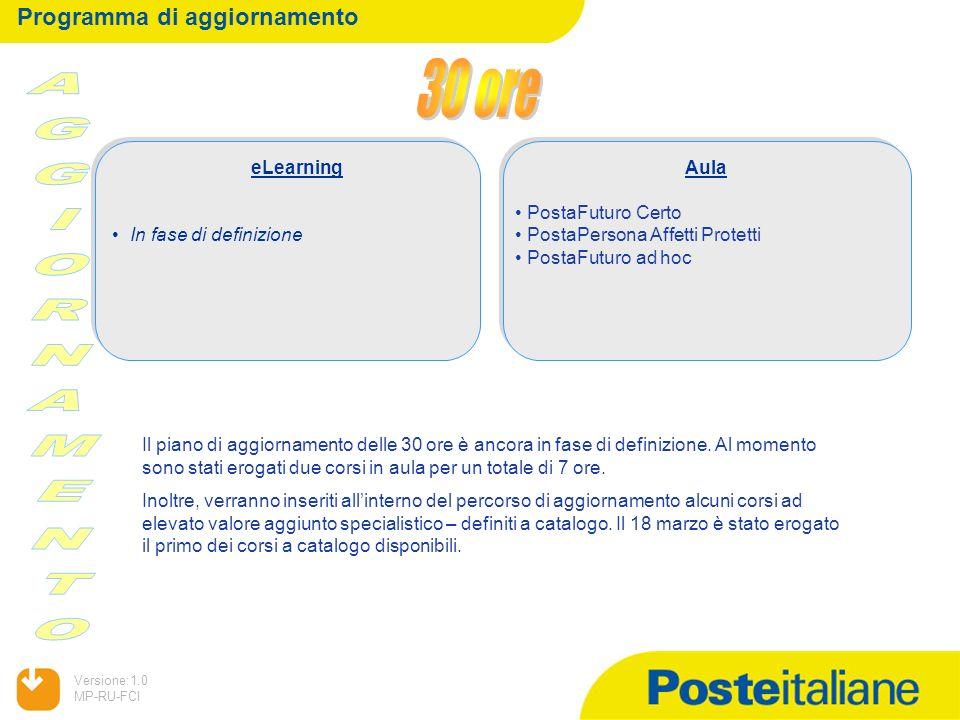 05/02/2014 Versione:1.0 MP-RU-FCI Programma di aggiornamento eLearning In fase di definizione Aula PostaFuturo Certo PostaPersona Affetti Protetti Pos