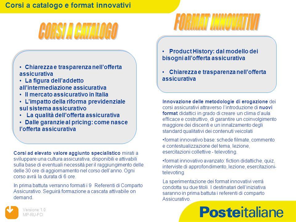05/02/2014 Versione:1.0 MP-RU-FCI Corsi a catalogo e format innovativi Chiarezza e trasparenza nellofferta assicurativa La figura delladdetto allinter