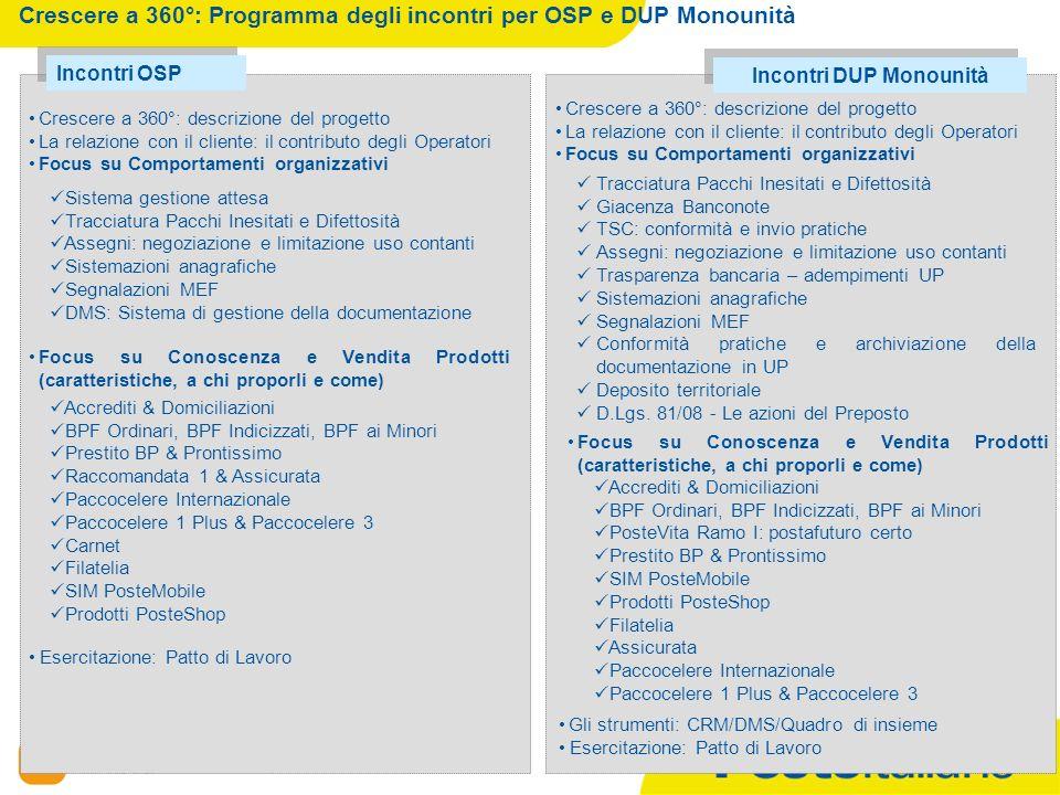 05/02/2014 Versione:1.0 MP-RU-FCI Crescere a 360°: Programma degli incontri per OSP e DUP Monounità Crescere a 360°: descrizione del progetto La relaz