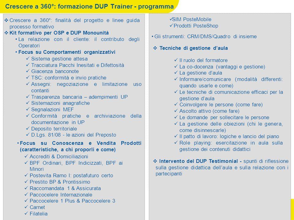 05/02/2014 Versione:1.0 MP-RU-FCI Il ruolo del formatore La co-docenza (vantaggi e gestione) La gestione daula Informare/comunicare (modalità differen