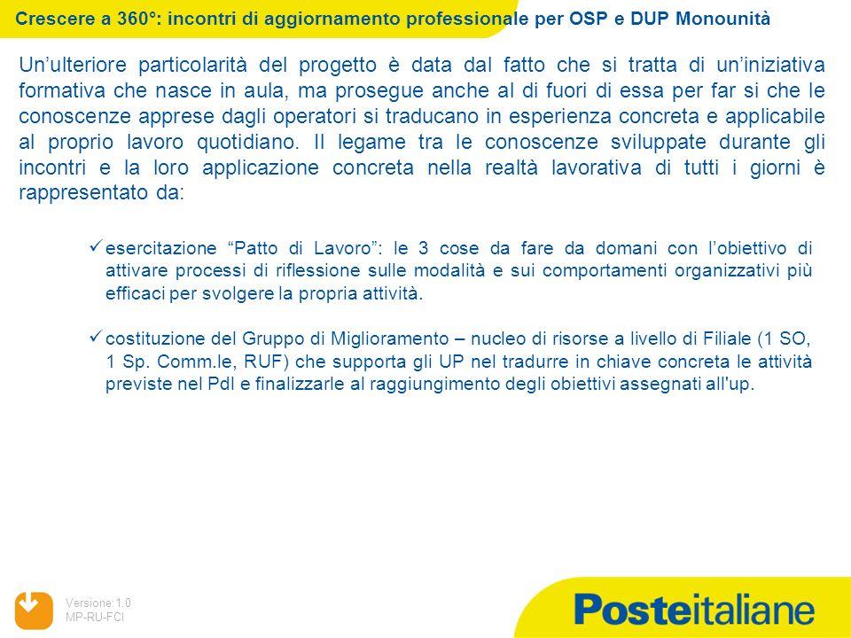 05/02/2014 Versione:1.0 MP-RU-FCI Crescere a 360°: incontri di aggiornamento professionale per OSP e DUP Monounità esercitazione Patto di Lavoro: le 3