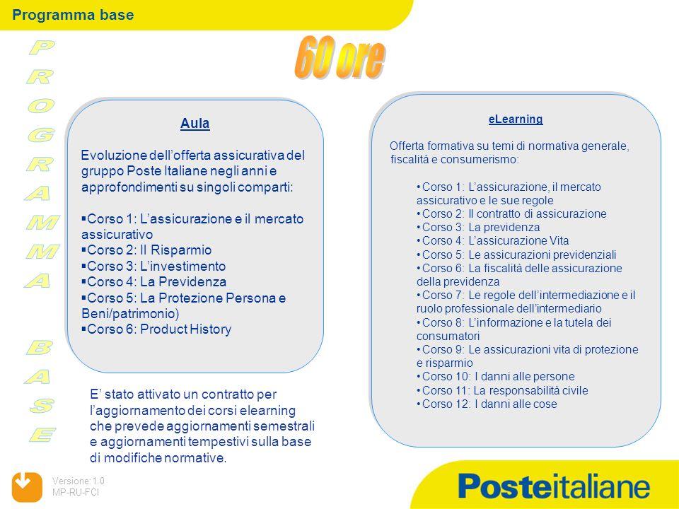 05/02/2014 Versione:1.0 MP-RU-FCI Programma base Aula Evoluzione dellofferta assicurativa del gruppo Poste Italiane negli anni e approfondimenti su si