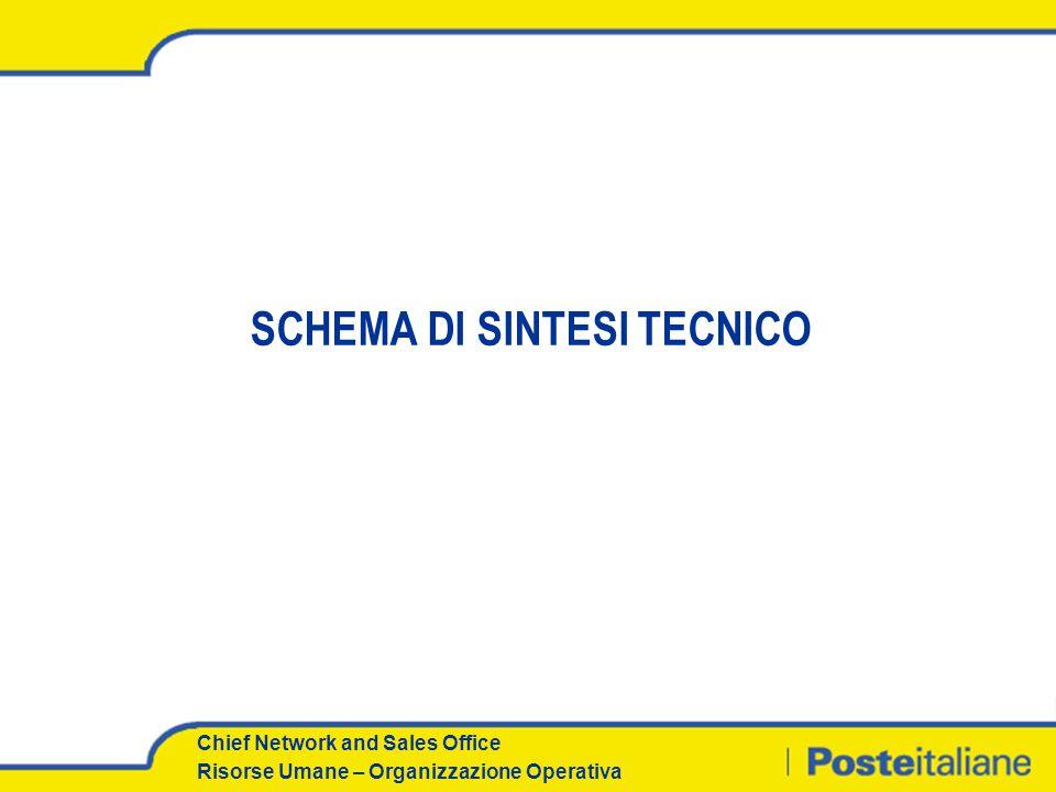 Chief Network and Sales Office Risorse Umane – Organizzazione Operativa Modello di classificazione Uffici Postali 2007 Roma, novembre 2006