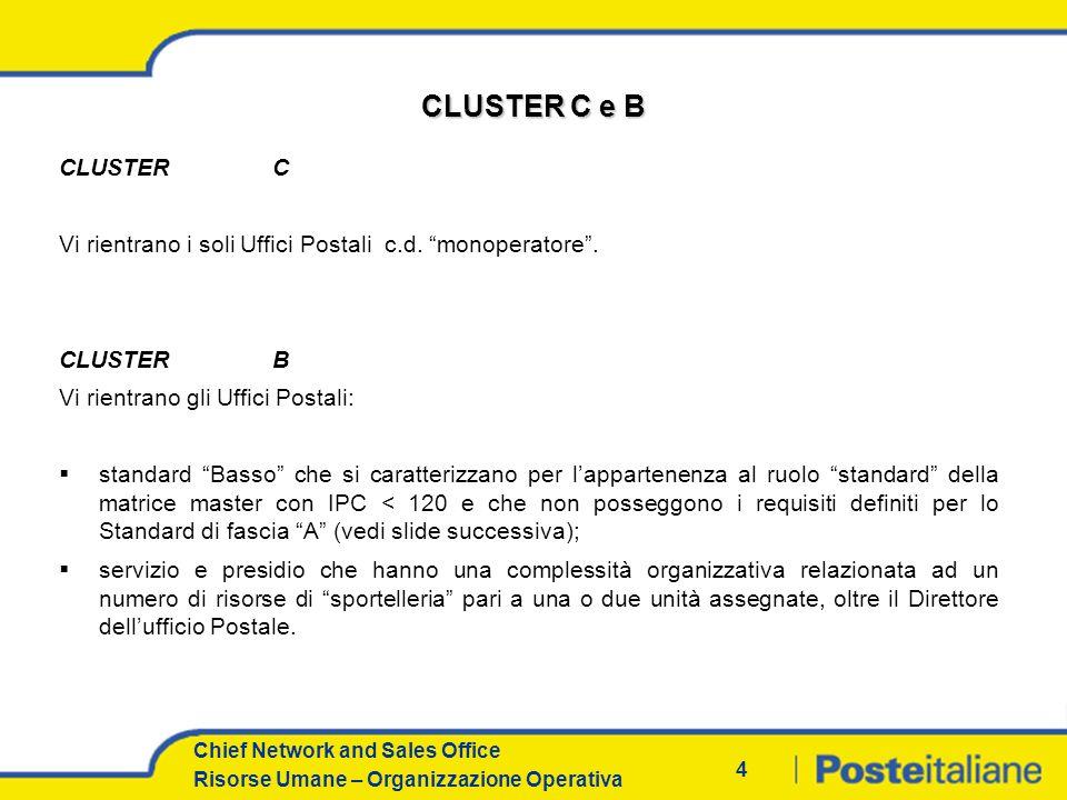 Chief Network and Sales Office Risorse Umane – Organizzazione Operativa 3 CLUSTER 2007 A 1 A 2 BC