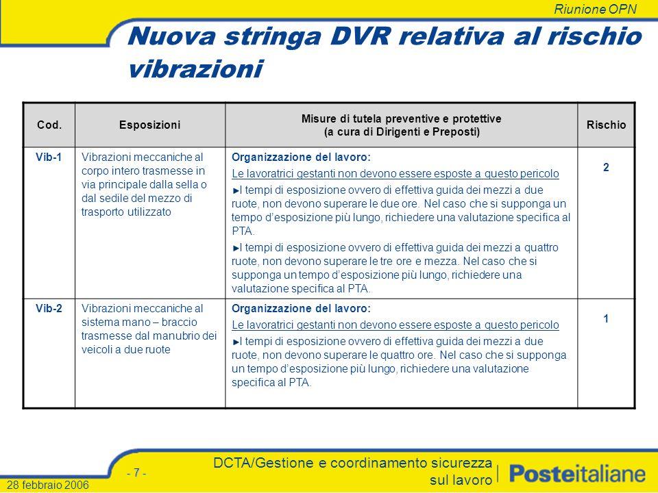 Riunione OPN - 6 - DCTA/Gestione e coordinamento sicurezza sul lavoro 28 febbraio 2006 Conclusioni Le misurazioni che hanno riguardato il sistema mano