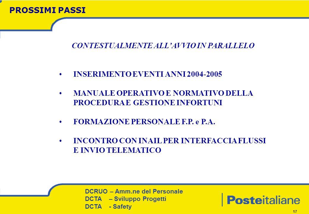 DCRUO – Amm.ne del Personale Procedure e Coordinamento territoriale DCRUO – Amm.ne del Personale DCTA – Sviluppo Progetti DCTA - Safety 17 PROSSIMI PASSI CONTESTUALMENTE ALLAVVIO IN PARALLELO INSERIMENTO EVENTI ANNI 2004-2005 MANUALE OPERATIVO E NORMATIVO DELLA PROCEDURA E GESTIONE INFORTUNI FORMAZIONE PERSONALE F.P.