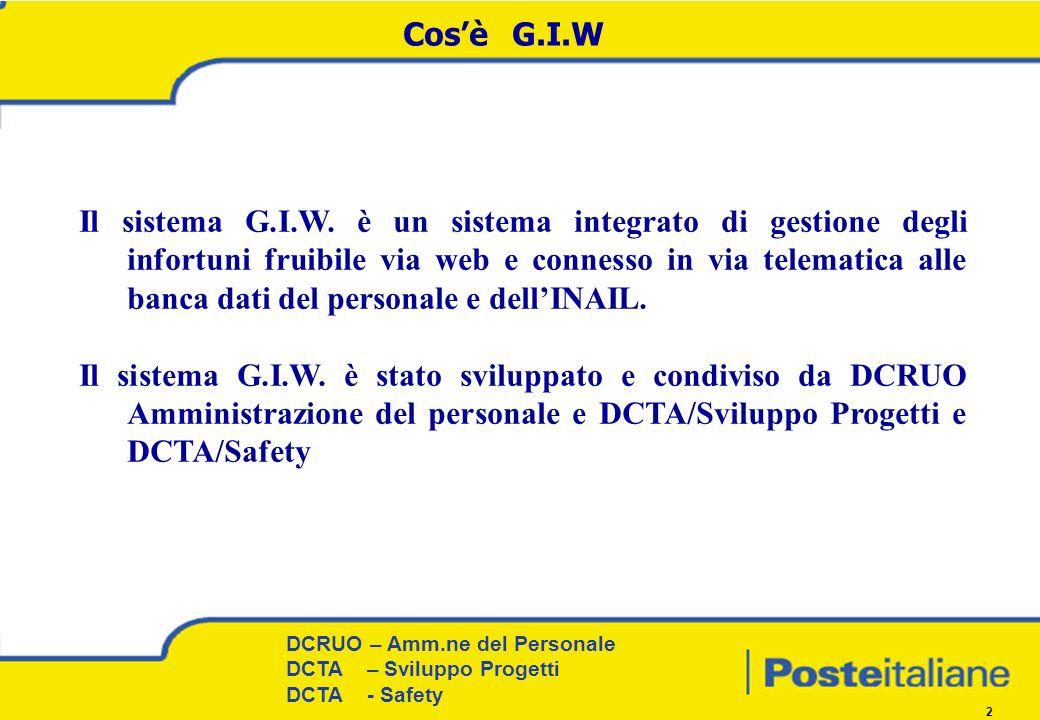 DCRUO – Amm.ne del Personale Procedure e Coordinamento territoriale DCRUO – Amm.ne del Personale DCTA – Sviluppo Progetti DCTA - Safety 2 Cosè G.I.W Il sistema G.I.W.