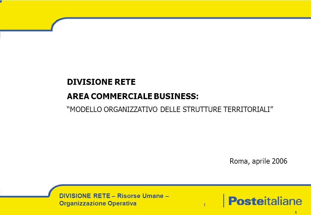 DIVISIONE RETE – Risorse Umane – Organizzazione Operativa 1 1 DIVISIONE RETE AREA COMMERCIALE BUSINESS: MODELLO ORGANIZZATIVO DELLE STRUTTURE TERRITOR