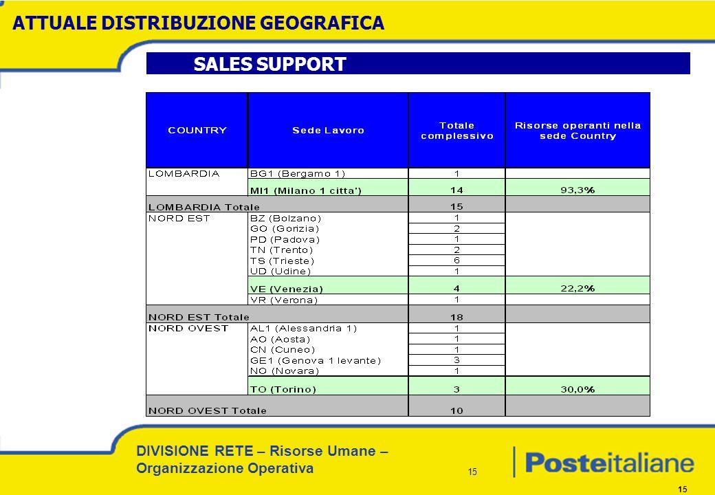 DIVISIONE RETE – Risorse Umane – Organizzazione Operativa 15 ATTUALE DISTRIBUZIONE GEOGRAFICA SALES SUPPORT