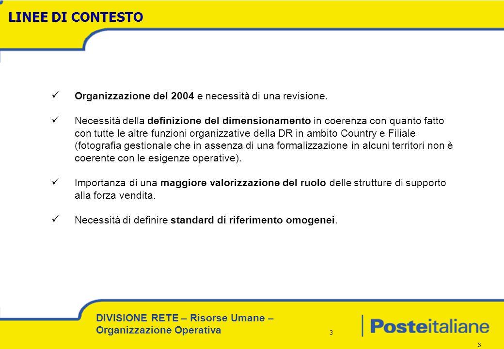 DIVISIONE RETE – Risorse Umane – Organizzazione Operativa 3 3 Organizzazione del 2004 e necessità di una revisione. Necessità della definizione del di