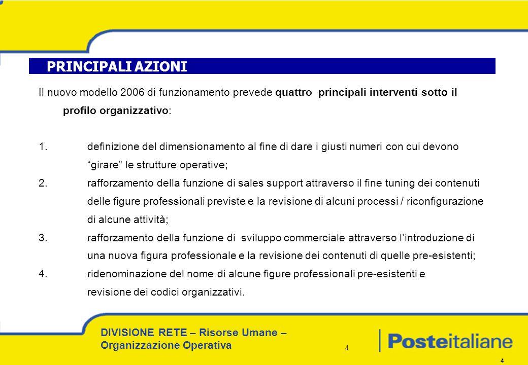 DIVISIONE RETE – Risorse Umane – Organizzazione Operativa 4 4 Il nuovo modello 2006 di funzionamento prevede quattro principali interventi sotto il pr